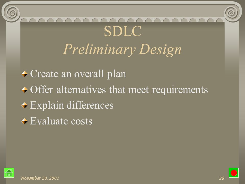 November 20, 200227 SDLC Preliminary Design Make or buy decision Packaged software Meet at least 75% of requirements? Change business procedures for p