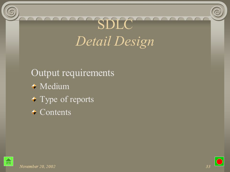 November 20, 200232 SDLC Detail Design Parts of detail design phase Output requirements Input requirements Files and databases Systems processing Syst