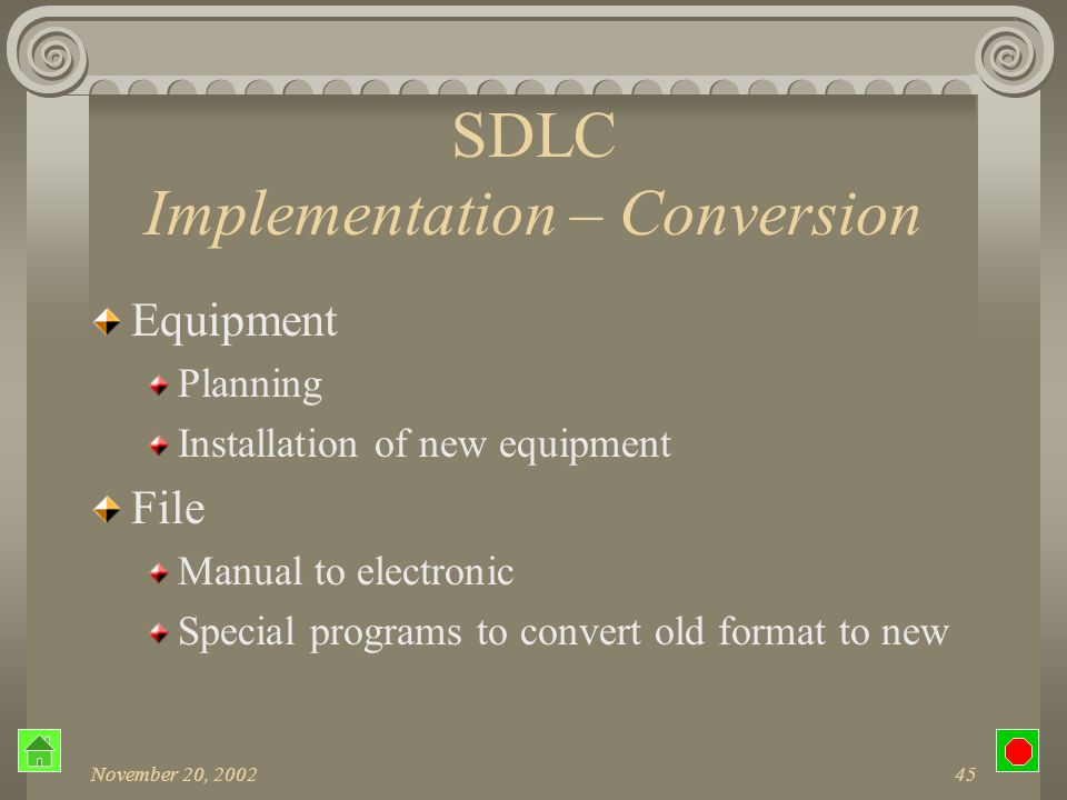 November 20, 200244 SDLC Implementation – Training Begin during testing User's manual (Technical Writers) Hands-on Training consideration Space Equipment Data User's schedules