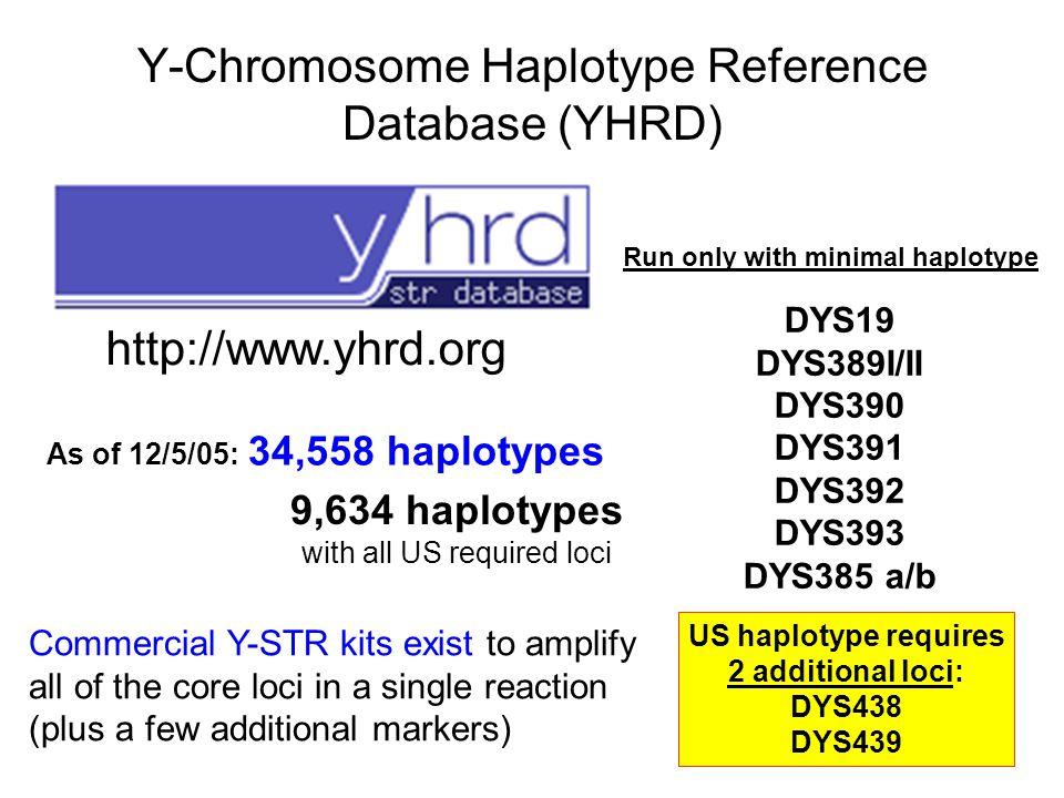 Y-Chromosome Haplotype Reference Database (YHRD) Run only with minimal haplotype DYS19 DYS389I/II DYS390 DYS391 DYS392 DYS393 DYS385 a/b US haplotype