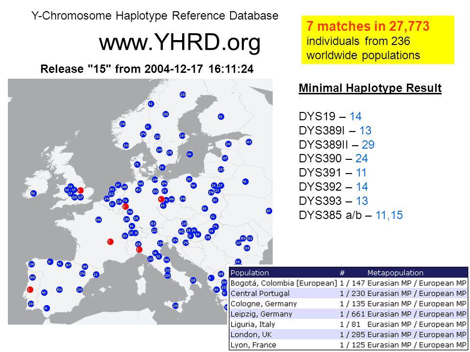 www.YHRD.org Release