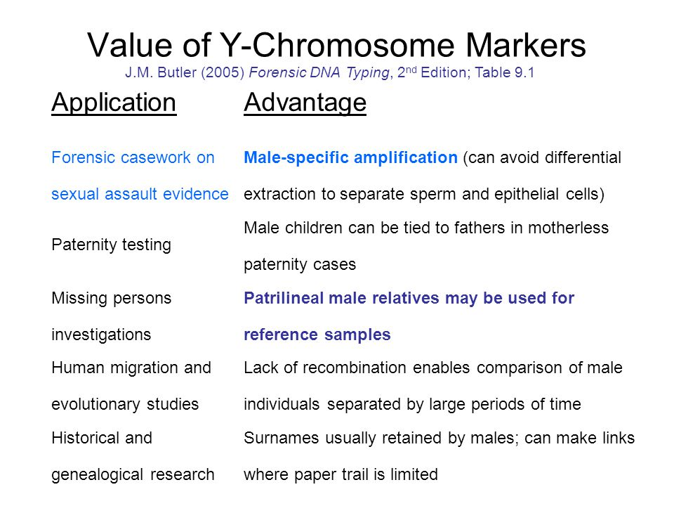 THE HUMAN Y CHROMOSOME: AN EVOLUTIONARY MARKER COMES OF AGE Mark A.
