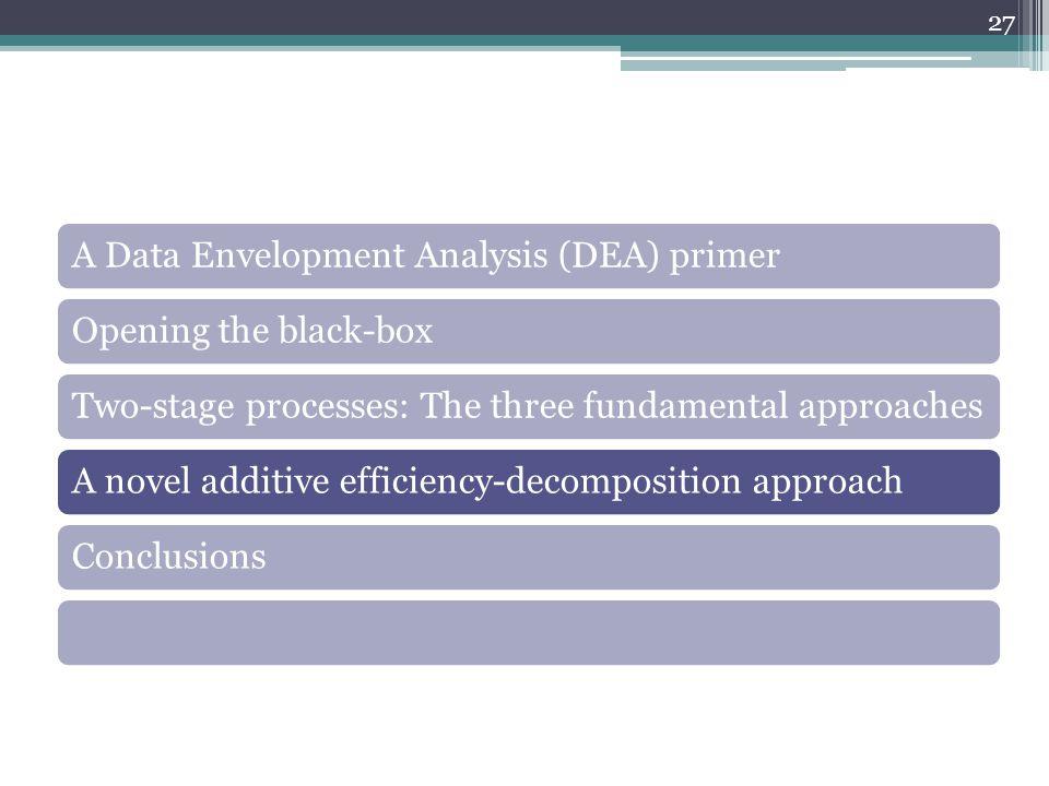 A Data Envelopment Analysis (DEA) primerOpening the black-boxTwo-stage processes: The three fundamental approachesA novel additive efficiency-decompos