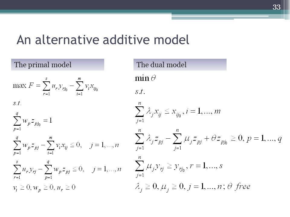 An alternative additive model 33 The dual modelThe primal model