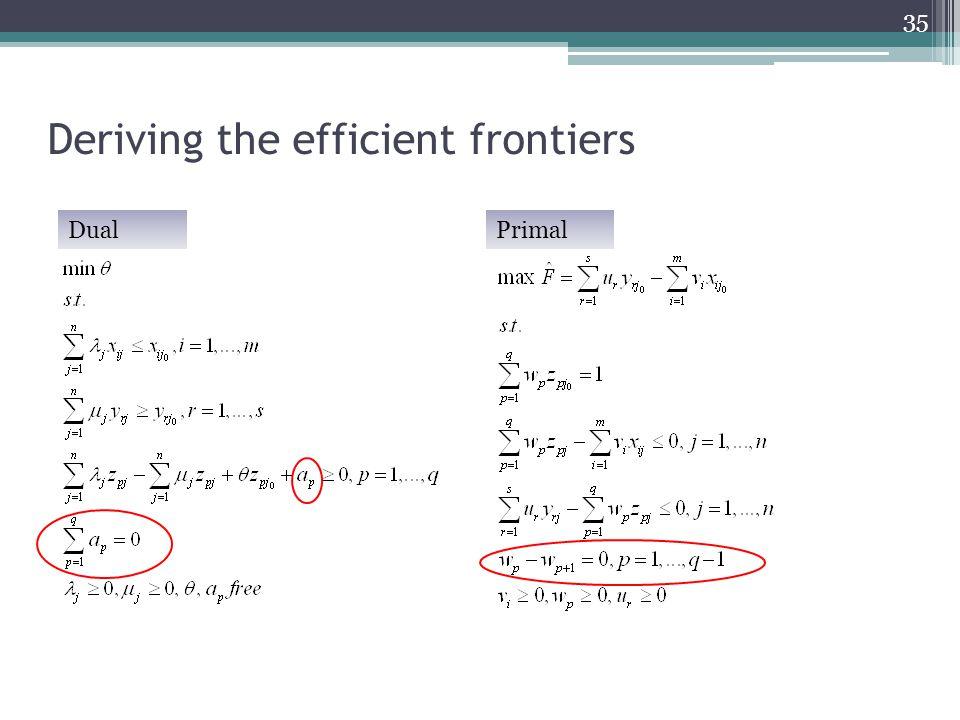 Deriving the efficient frontiers 35 DualPrimal
