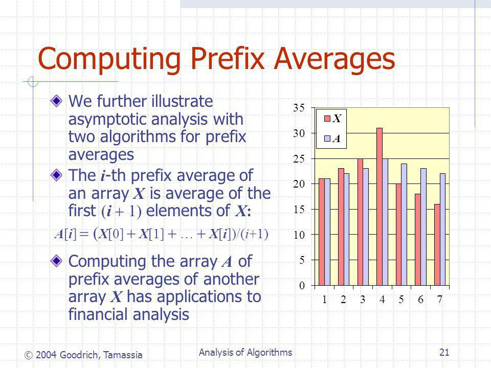 © 2004 Goodrich, Tamassia Analysis of Algorithms21 Computing Prefix Averages We further illustrate asymptotic analysis with two algorithms for prefix averages The i -th prefix average of an array X is average of the first (i  1) elements of X: A[i]  X[0]  X[1]  …  X[i])/(i+1) Computing the array A of prefix averages of another array X has applications to financial analysis