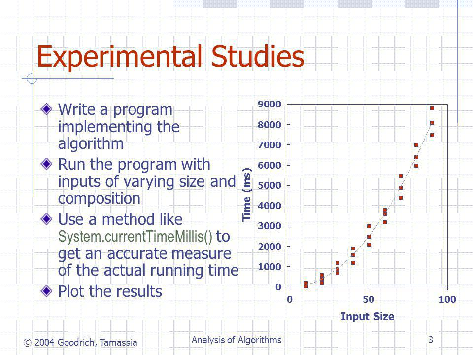 © 2004 Goodrich, Tamassia Analysis of Algorithms3 Experimental Studies Write a program implementing the algorithm Run the program with inputs of varying size and composition Use a method like System.currentTimeMillis() to get an accurate measure of the actual running time Plot the results
