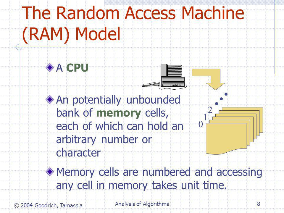 © 2004 Goodrich, Tamassia Analysis of Algorithms8 The Random Access Machine (RAM) Model A CPU An potentially unbounded bank of memory cells, each of which can hold an arbitrary number or character 0 1 2 Memory cells are numbered and accessing any cell in memory takes unit time.