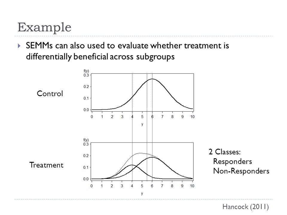 Example  SEMMs can also used to evaluate whether treatment is differentially beneficial across subgroups Control Treatment 2 Classes: Responders Non-Responders Hancock (2011)