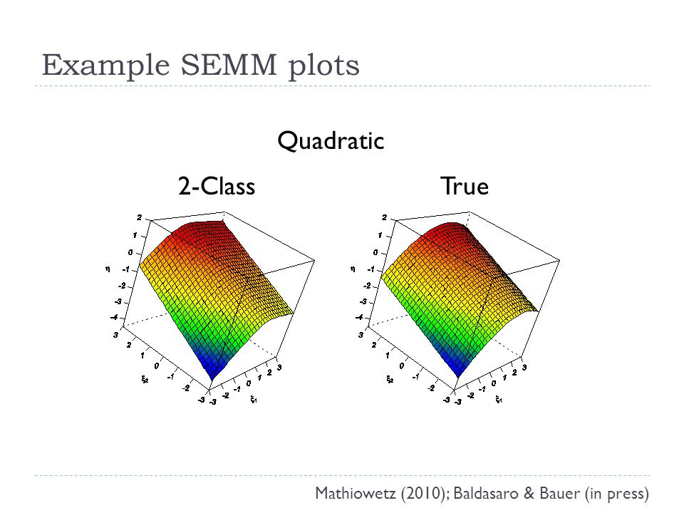 2-ClassTrue Quadratic Example SEMM plots Mathiowetz (2010); Baldasaro & Bauer (in press)