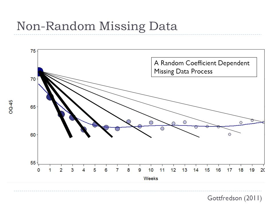 Non-Random Missing Data Gottfredson (2011) A Random Coefficient Dependent Missing Data Process