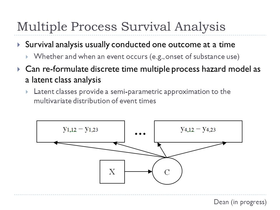 Multiple Process Survival Analysis  Survival analysis usually conducted one outcome at a time  Whether and when an event occurs (e.g., onset of substance use)  Can re-formulate discrete time multiple process hazard model as a latent class analysis  Latent classes provide a semi-parametric approximation to the multivariate distribution of event times Dean (in progress)