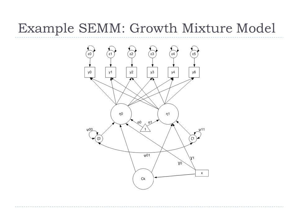 Example SEMM plots 2-ClassTrue Bilinear interaction Mathiowetz (2010); Baldasaro & Bauer (in press)