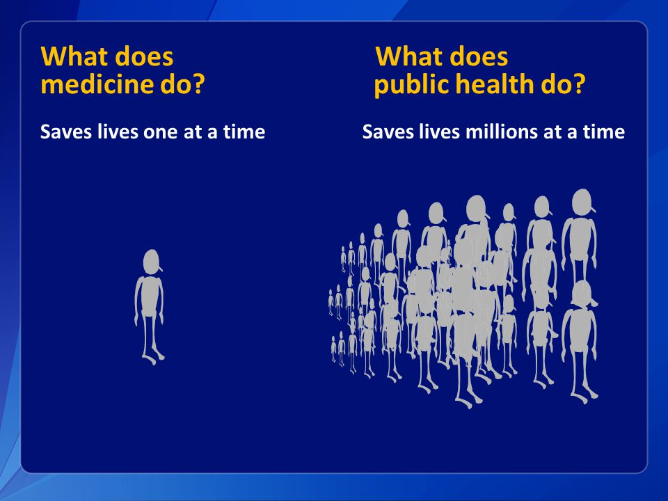 What does What does medicine do.public health do.