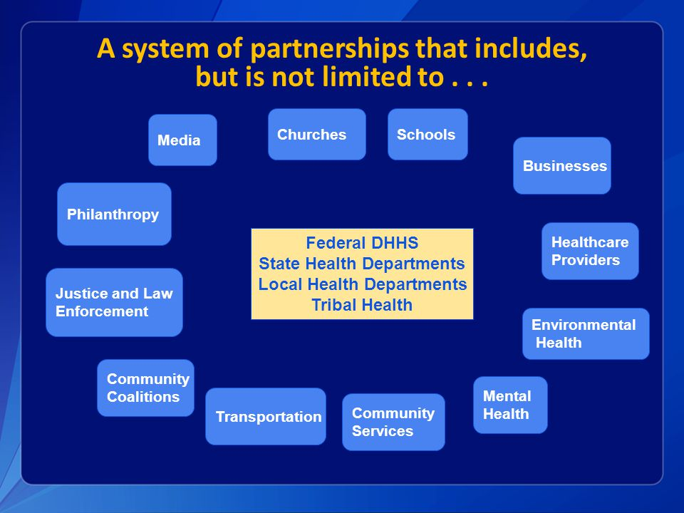 A system of partnerships that includes, but is not limited to...