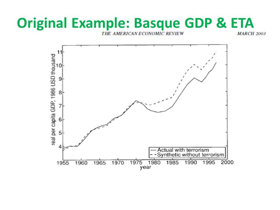Original Example: Basque GDP & ETA