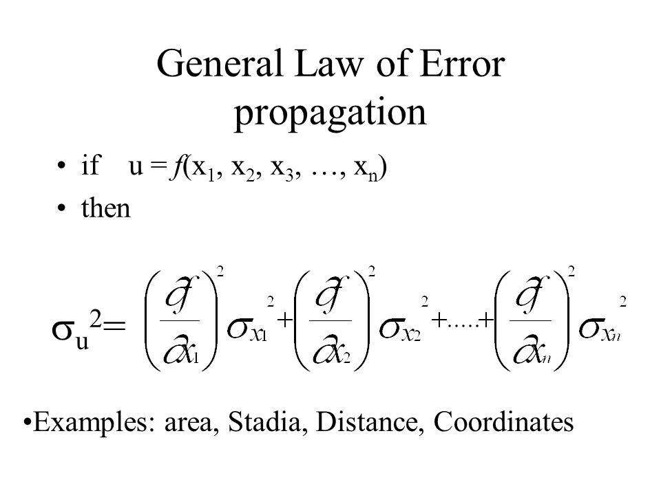 General Law of Error propagation if u = f(x 1, x 2, x 3, …, x n ) then u2=u2= Examples: area, Stadia, Distance, Coordinates