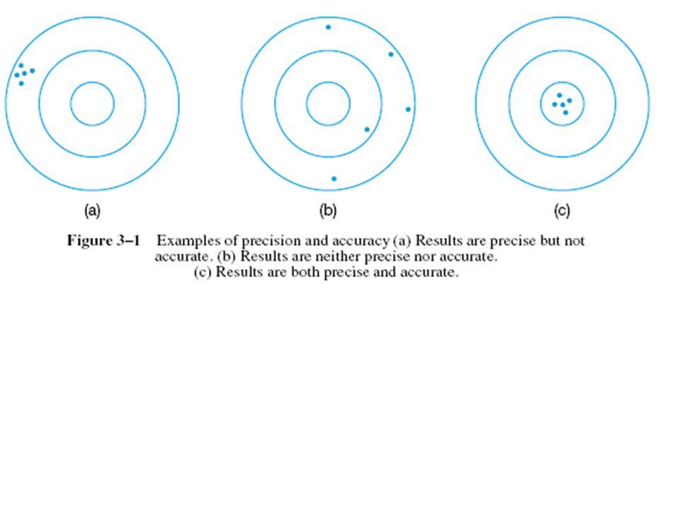 Probability Error analysis involve random errors only.