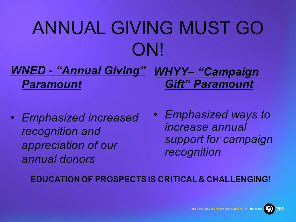 9 ANNUAL GIVING MUST GO ON.