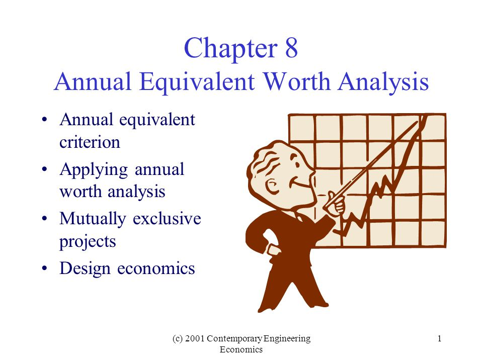 (c) 2001 Contemporary Engineering Economics 12 Example 8.4 Equivalent Worth per Unit of Time 0 1 2 3 $24,400 $55,760 $27,340 $75,000 Operating Hours per Year 2,000 hrs.
