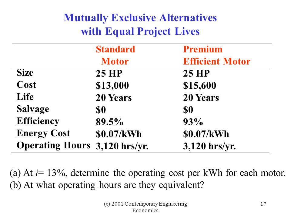 (c) 2001 Contemporary Engineering Economics 17 Mutually Exclusive Alternatives with Equal Project Lives StandardPremium MotorEfficient Motor25 HP $13,000$15,60020 Years$0 89.5%93%$0.07/kWh3,120 hrs/yr.