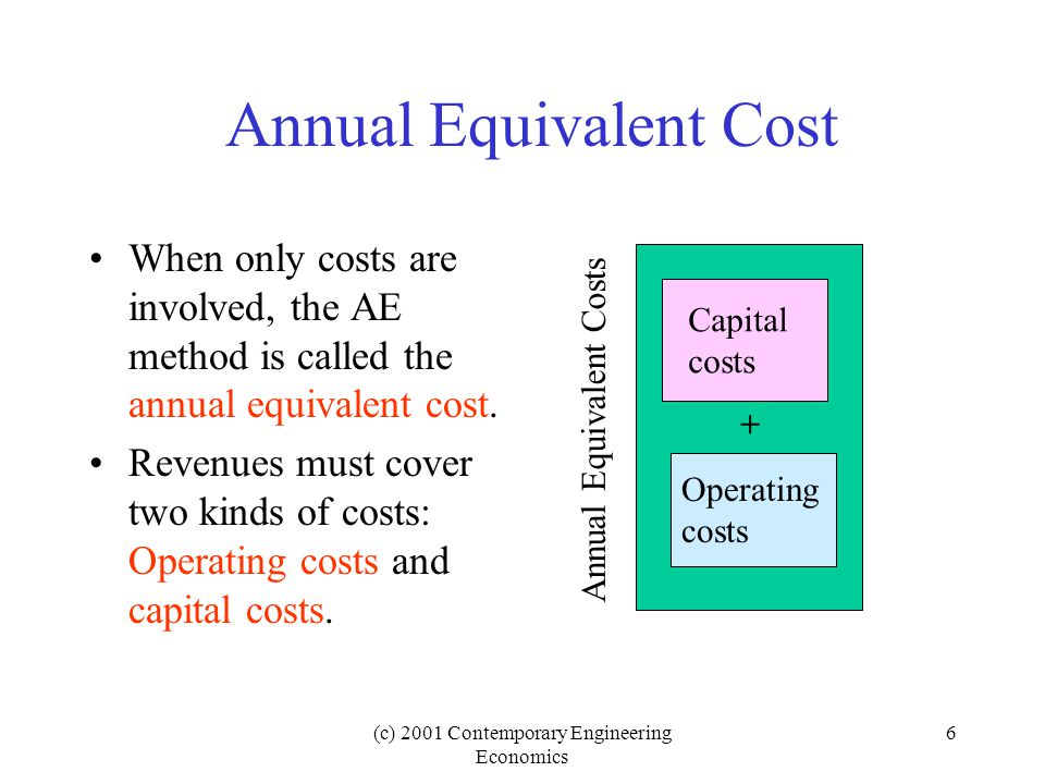 (c) 2001 Contemporary Engineering Economics 6 Annual Equivalent Cost When only costs are involved, the AE method is called the annual equivalent cost.