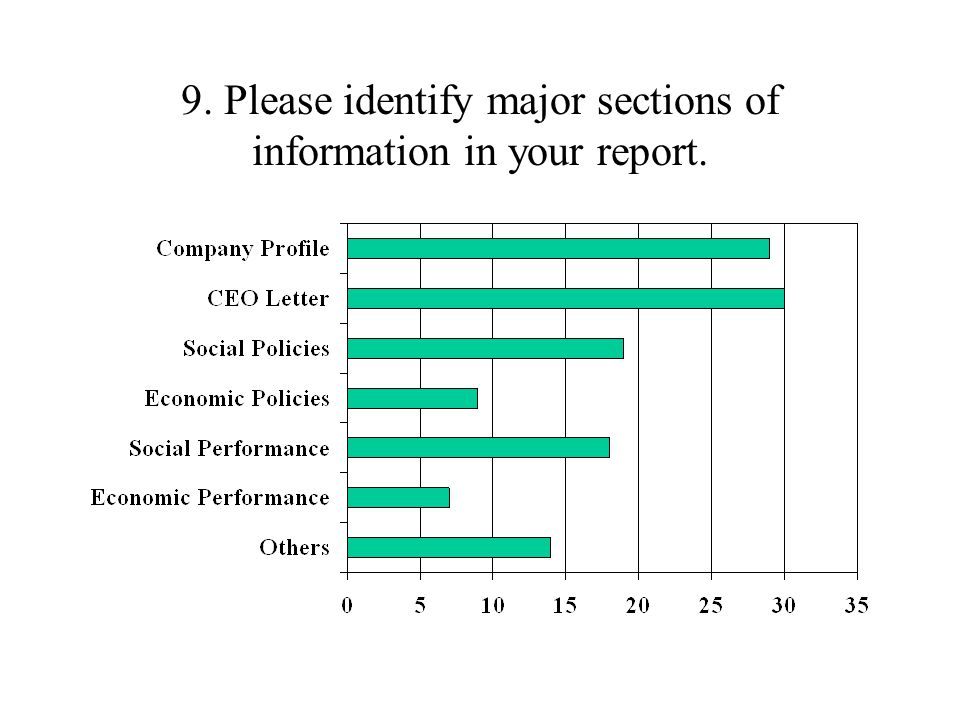 9. Please identify major sections of information in your report.