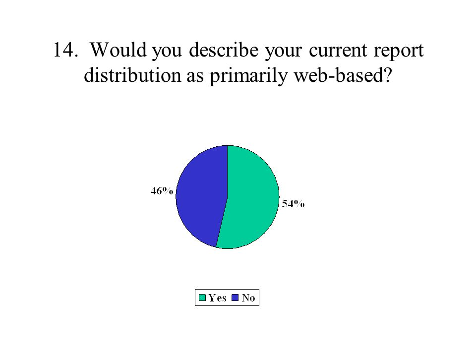 14. Would you describe your current report distribution as primarily web-based