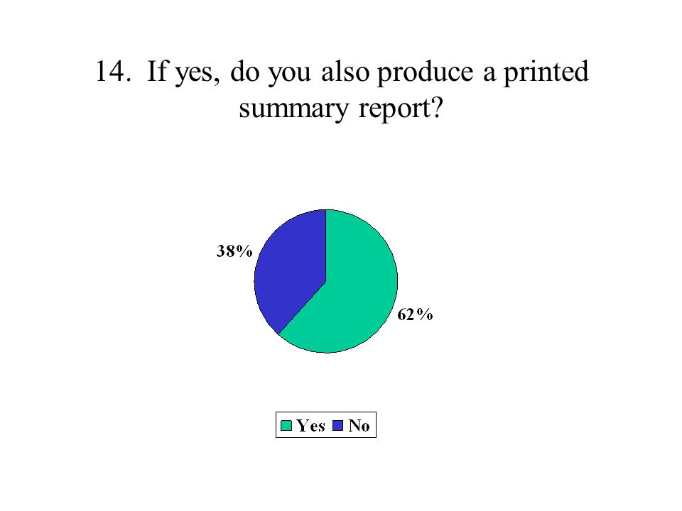 14. If yes, do you also produce a printed summary report