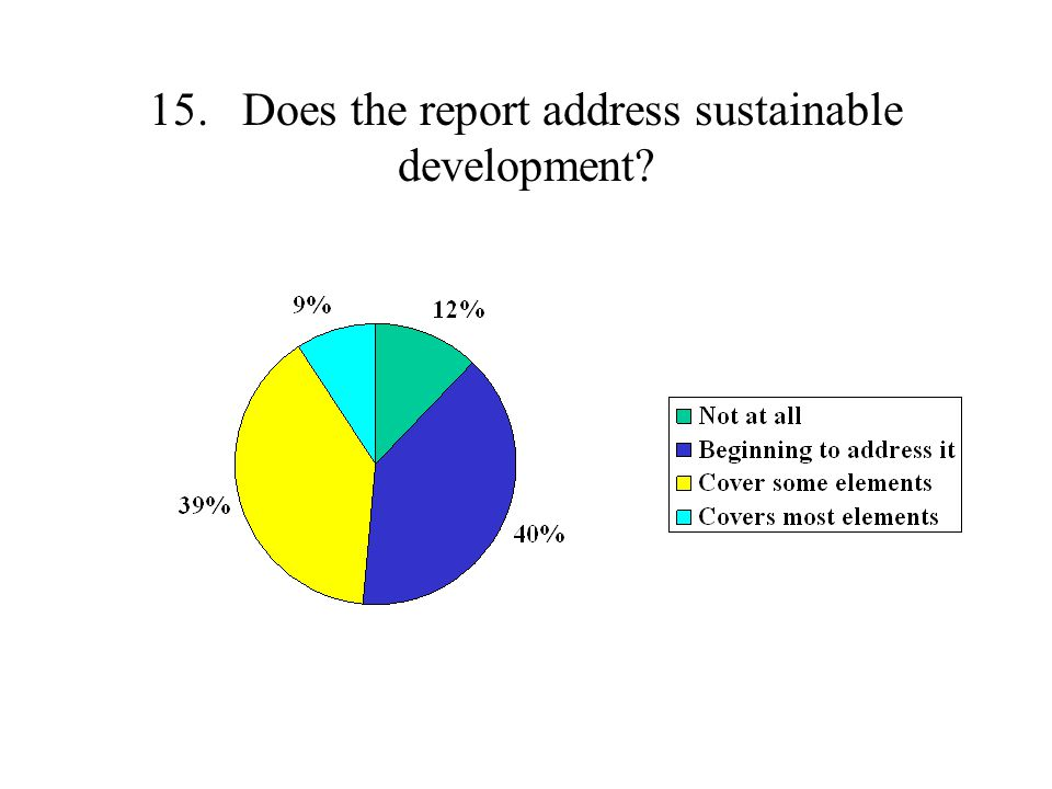15. Does the report address sustainable development