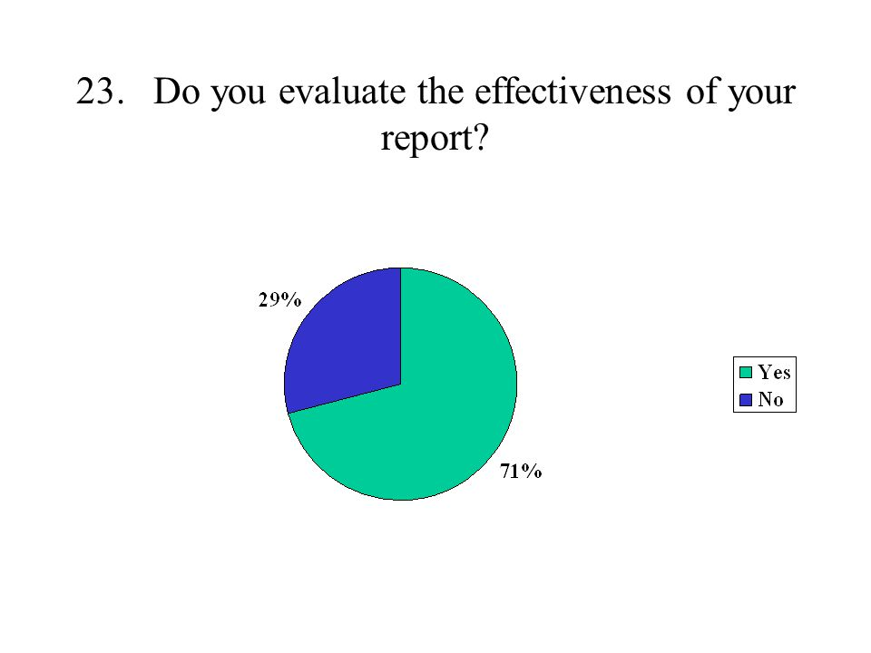 23. Do you evaluate the effectiveness of your report