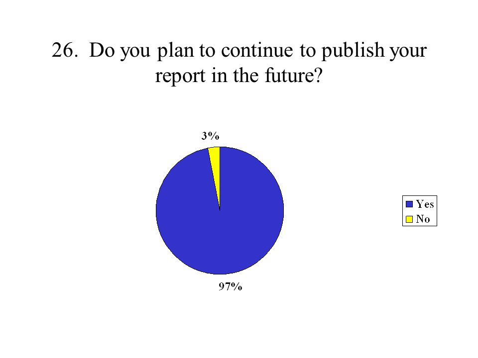 26. Do you plan to continue to publish your report in the future