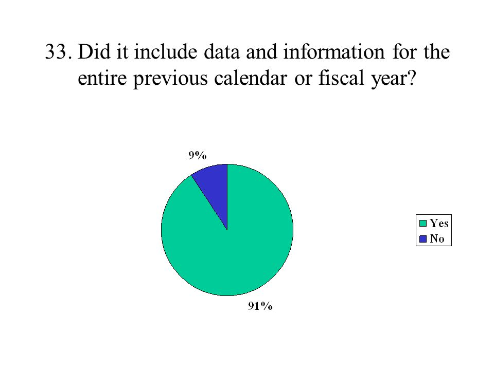 33. Did it include data and information for the entire previous calendar or fiscal year