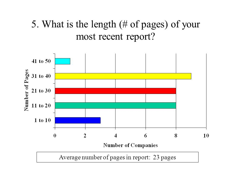 5. What is the length (# of pages) of your most recent report.