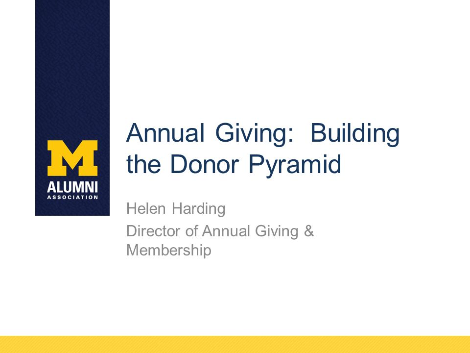 Introduction What is Annual Giving.