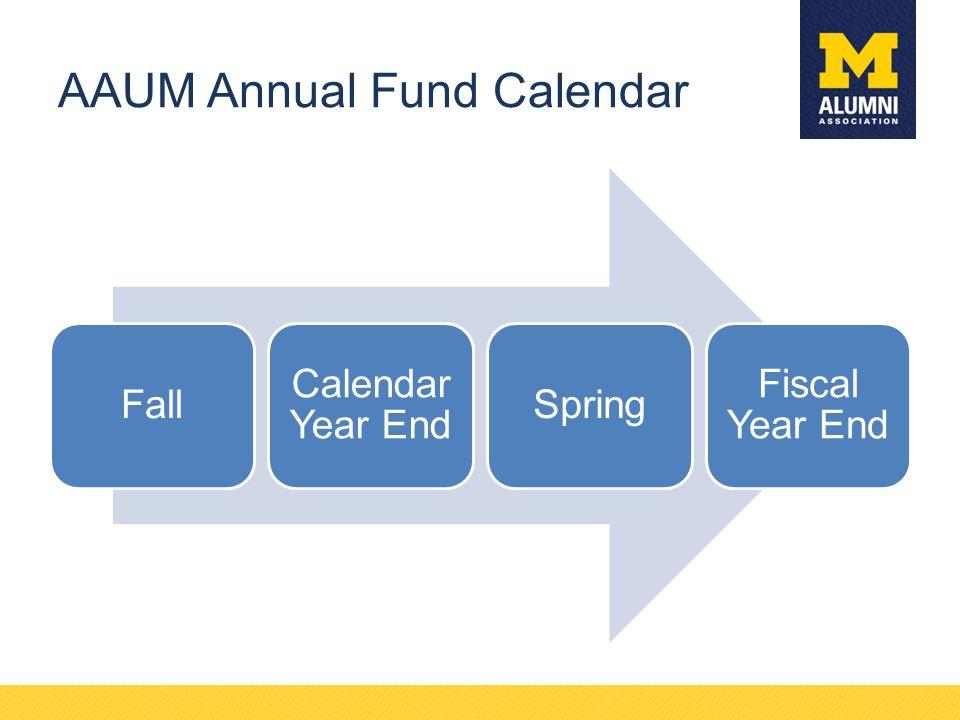 AAUM Annual Fund Calendar Fall Calendar Year End Spring Fiscal Year End