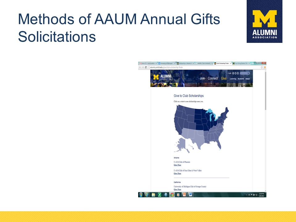 Methods of AAUM Annual Gifts Solicitations
