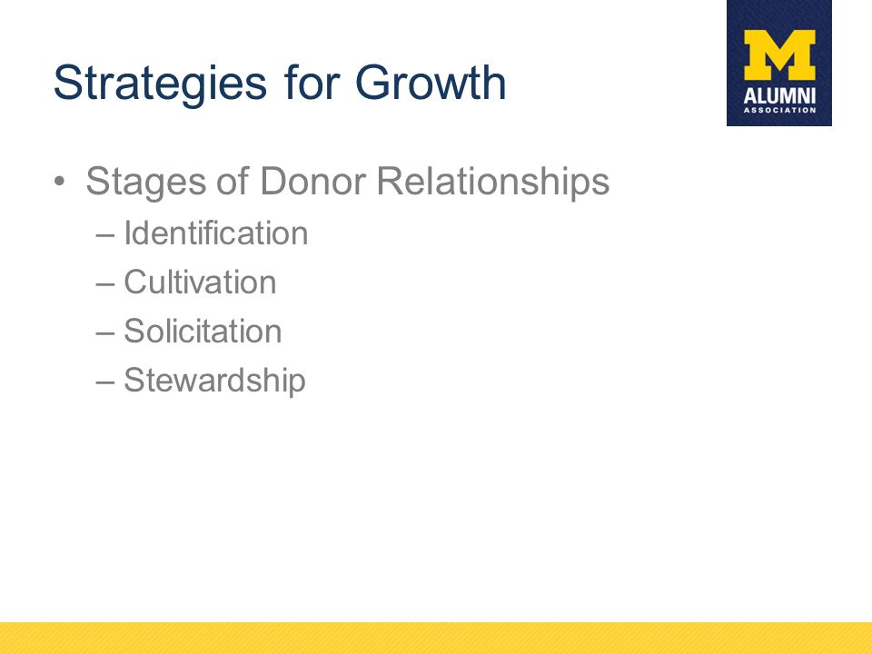 Strategies for Growth Stages of Donor Relationships –Identification –Cultivation –Solicitation –Stewardship