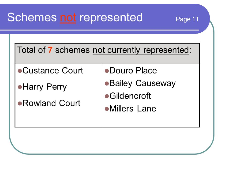 Schemes not represented Page 11 Total of 7 schemes not currently represented: Custance Court Harry Perry Rowland Court Douro Place Bailey Causeway Gildencroft Millers Lane