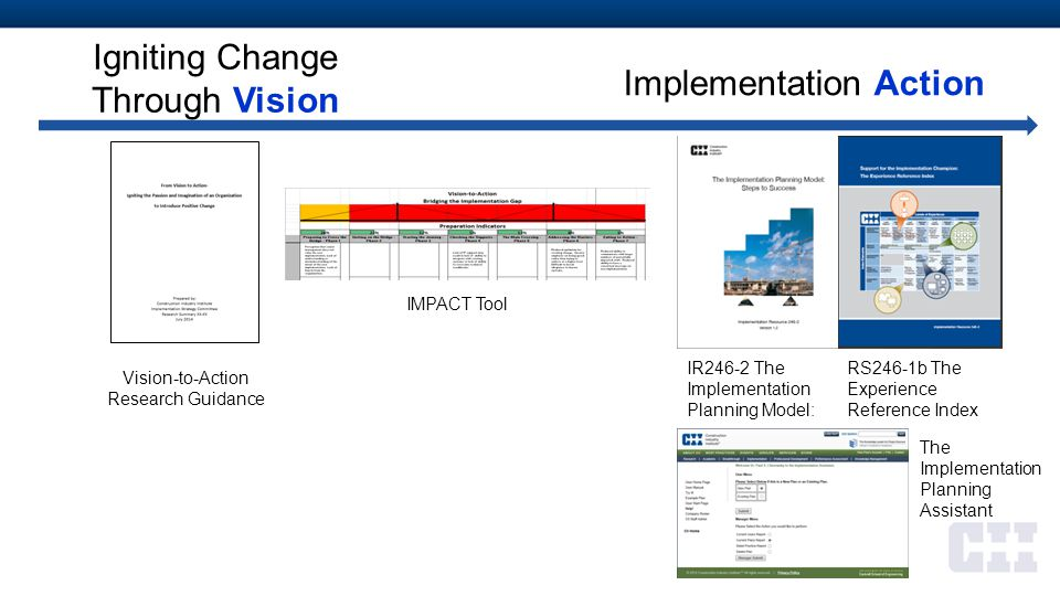 RS246-1b The Experience Reference Index IR246-2 The Implementation Planning Model: The Implementation Planning Assistant Implementation Action Ignitin