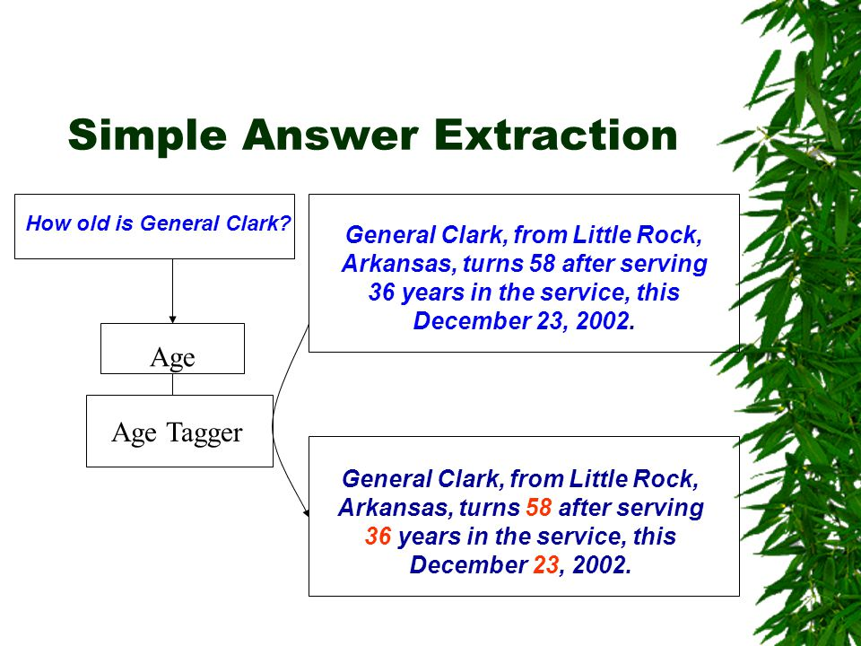 Simple Answer Extraction How old is General Clark.