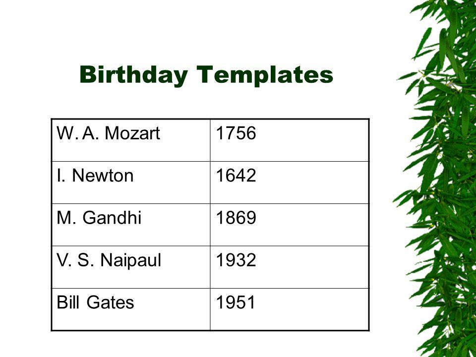 Birthday Templates W. A. Mozart1756 I. Newton1642 M. Gandhi1869 V. S. Naipaul1932 Bill Gates1951