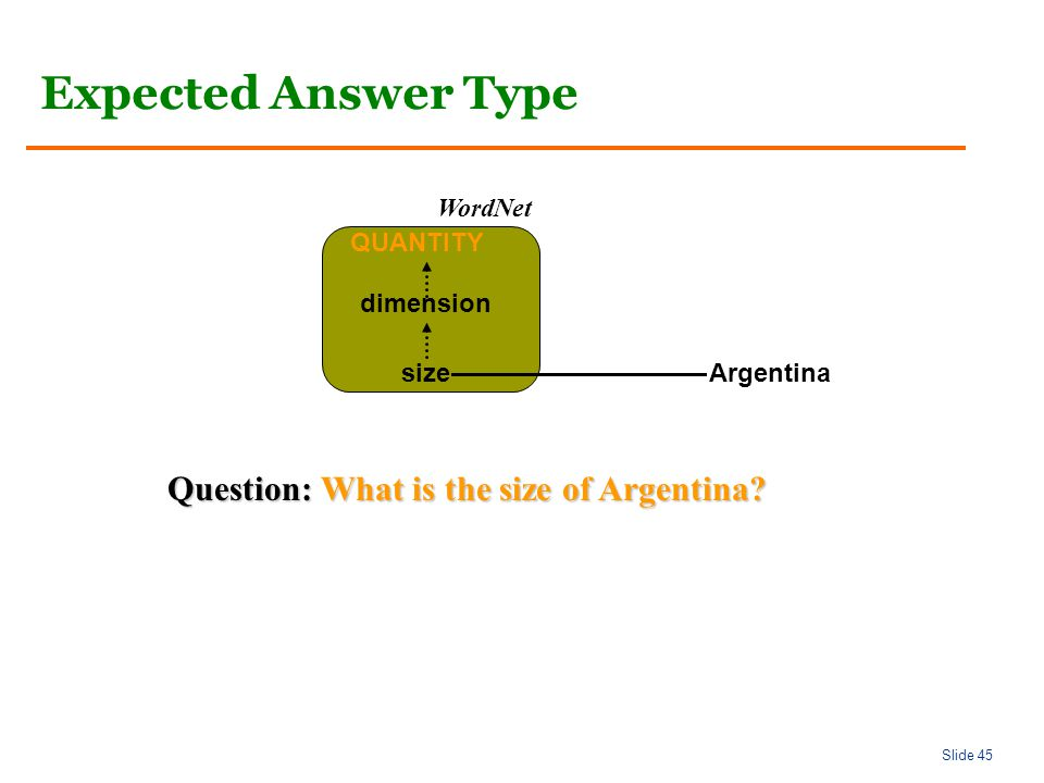 Slide 45 Expected Answer Type sizeArgentina dimension QUANTITY WordNet Question: What is the size of Argentina