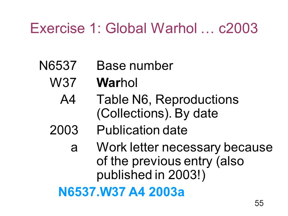 55 Exercise 1: Global Warhol … c2003 N6537Base number W37Warhol A4 Table N6, Reproductions (Collections). By date 2003Publication date a Work letter n