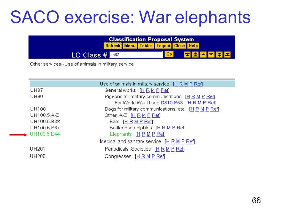 66 SACO exercise: War elephants