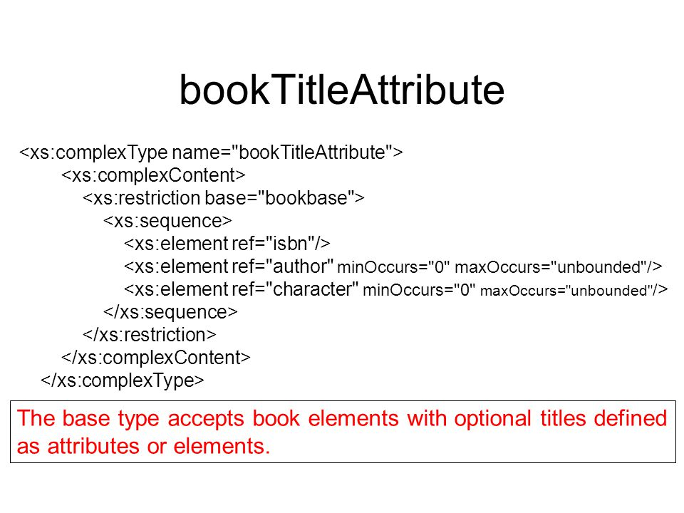 bookTitleAttribute The base type accepts book elements with optional titles defined as attributes or elements.