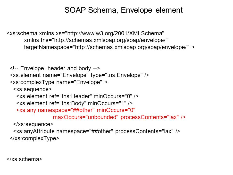 <xs:schema xmlns:xs= http://www.w3.org/2001/XMLSchema xmlns:tns= http://schemas.xmlsoap.org/soap/envelope/ targetNamespace= http://schemas.xmlsoap.org/soap/envelope/ > <xs:any namespace= ##other minOccurs= 0 maxOccurs= unbounded processContents= lax /> SOAP Schema, Envelope element