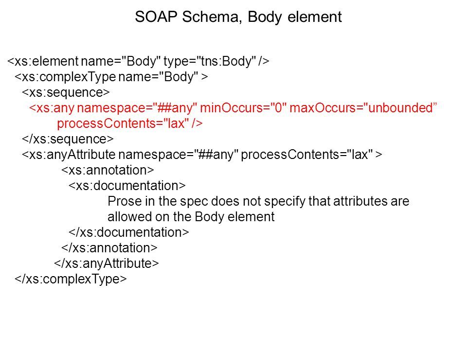 <xs:any namespace= ##any minOccurs= 0 maxOccurs= unbounded processContents= lax /> Prose in the spec does not specify that attributes are allowed on the Body element SOAP Schema, Body element