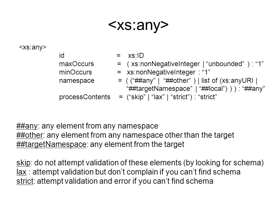 Types element is used to define any non-basic types that are used for the messages defined subsequently.
