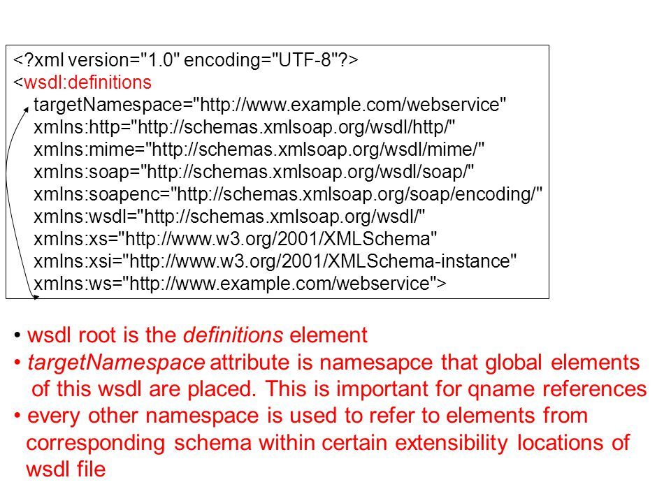 <wsdl:definitions targetNamespace= http://www.example.com/webservice xmlns:http= http://schemas.xmlsoap.org/wsdl/http/ xmlns:mime= http://schemas.xmlsoap.org/wsdl/mime/ xmlns:soap= http://schemas.xmlsoap.org/wsdl/soap/ xmlns:soapenc= http://schemas.xmlsoap.org/soap/encoding/ xmlns:wsdl= http://schemas.xmlsoap.org/wsdl/ xmlns:xs= http://www.w3.org/2001/XMLSchema xmlns:xsi= http://www.w3.org/2001/XMLSchema-instance xmlns:ws= http://www.example.com/webservice > wsdl root is the definitions element targetNamespace attribute is namesapce that global elements of this wsdl are placed.